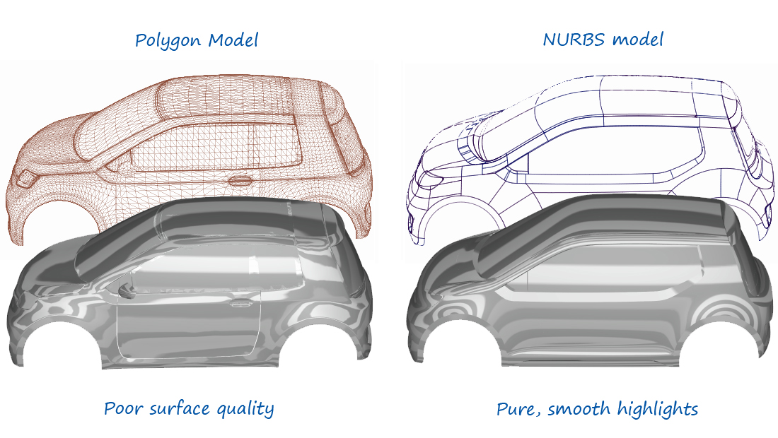 nurbs introduction
